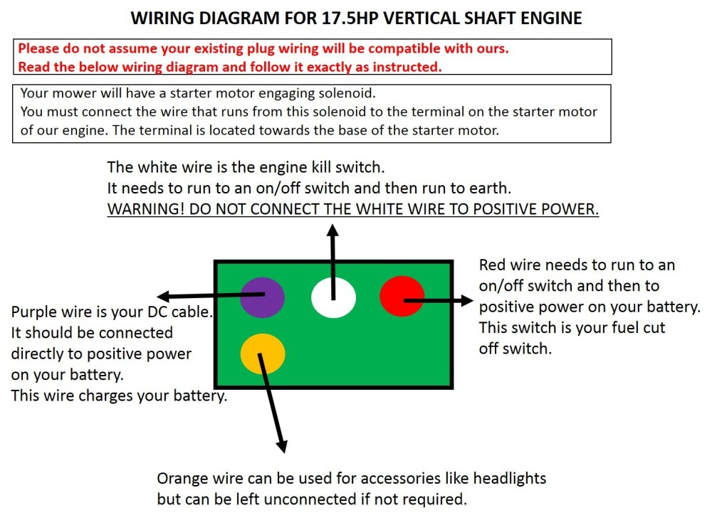 medium resolution of 17 5hp vertical shaft ride on lawn mower engine replace briggs stratton kohler