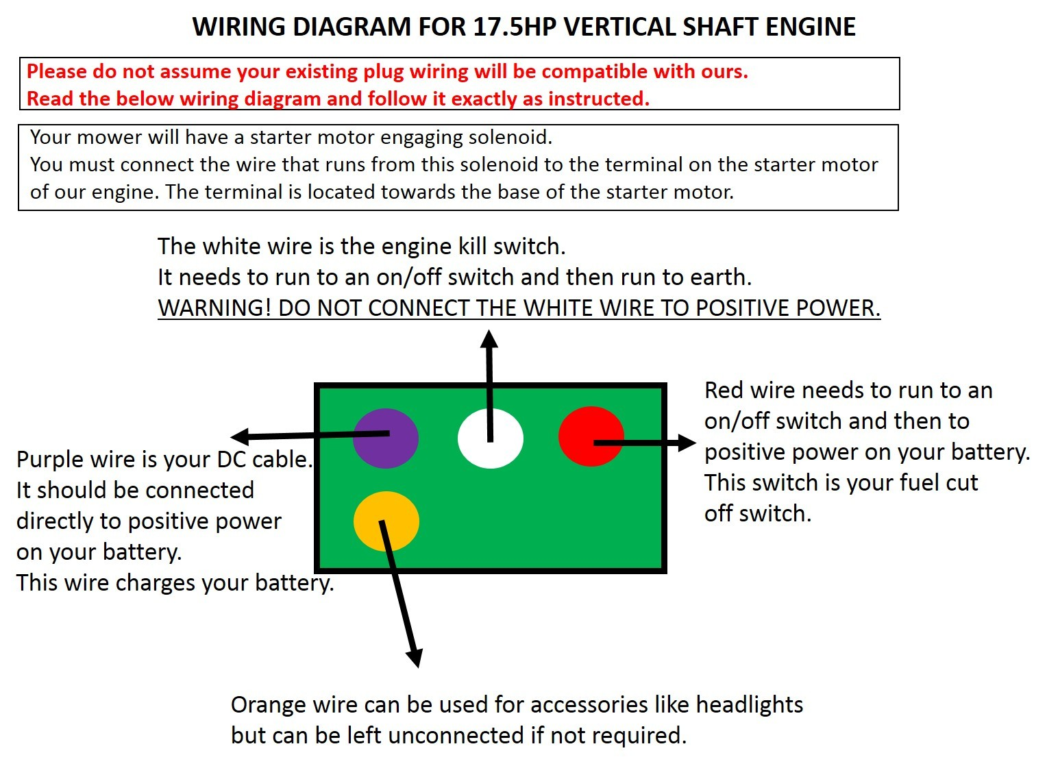 hight resolution of 17 5hp vertical shaft ride on lawn mower engine replace briggs stratton kohler