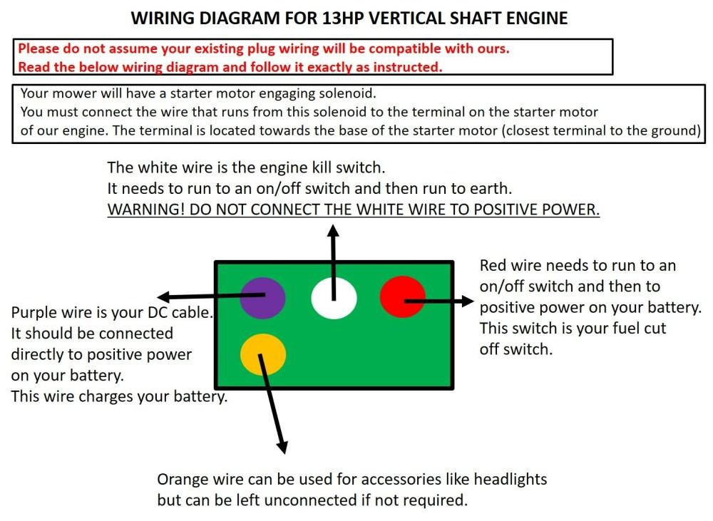 medium resolution of 420cc vertical shaft petrol engine ride on mower motor electric start new