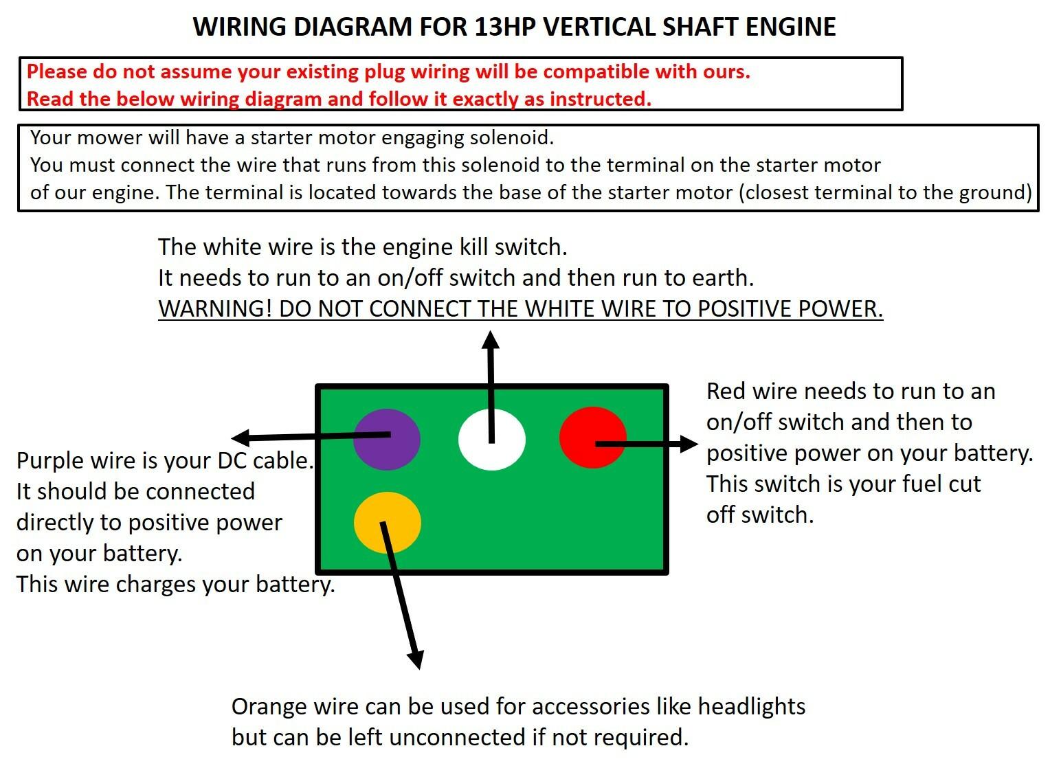 hight resolution of 420cc vertical shaft petrol engine ride on mower motor electric start new