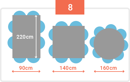 how to choose the size of a table