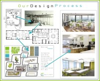 Office design and space planning - Office Concepts ...