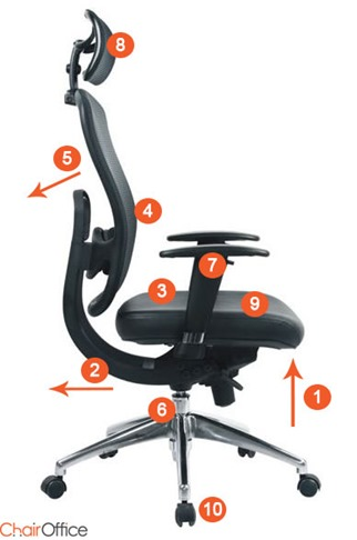 ergonomic chair description tall back chairs the ergonomics of a explained features