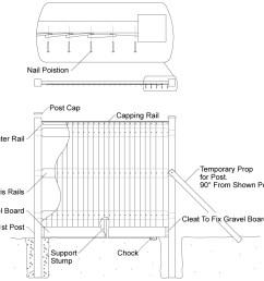 diagram of fence [ 1000 x 920 Pixel ]