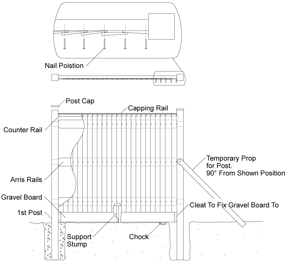 medium resolution of diagram of fence