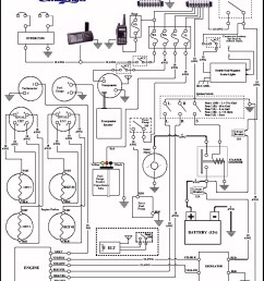 basic wiring of fuselage instruments and power source basic aircraft wiring diagram [ 1085 x 1306 Pixel ]