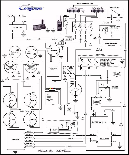 small resolution of basic wiring of fuselage instruments and power source rh challengers101 com rotax 582 ignition wiring diagram rotax 650 engine diagram