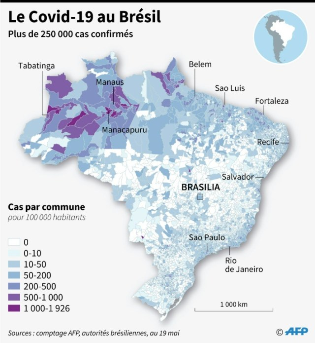 Le Covid-19 au Brésil (AFP - Patricio ARANA)