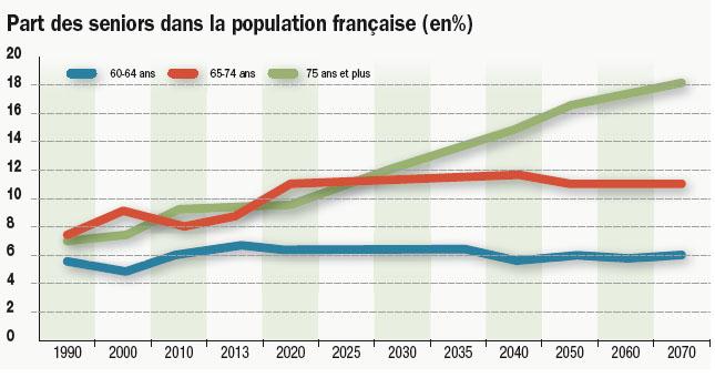 SOURCES : INSEE, ESTIMATIONS DE POPULATION, STATISTIQUES DE L'ÉTAT ...