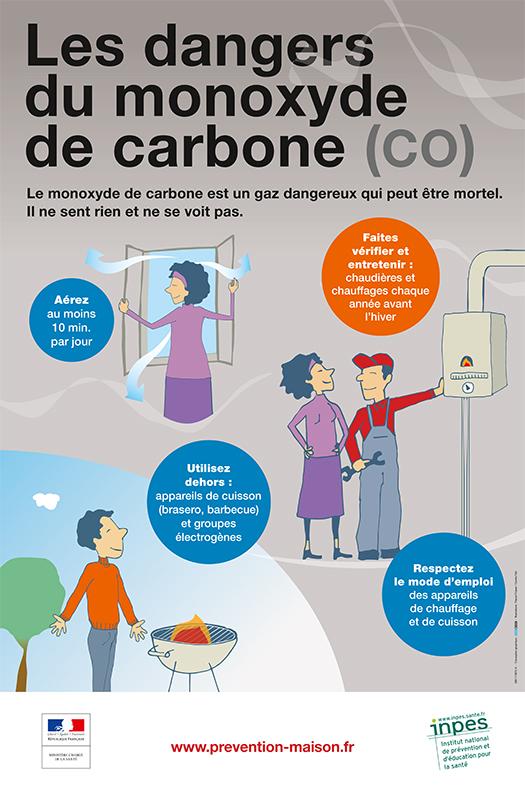 """Résultat de recherche d'images pour """"danger monoxyde de carbone"""""""