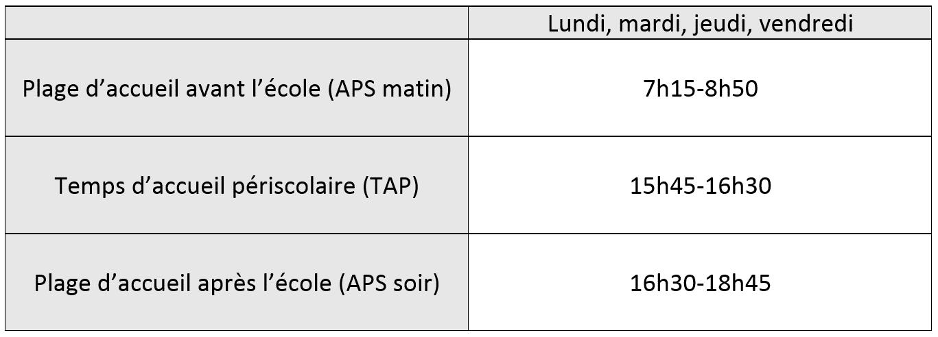 Horaires de l'accueil périscolaire à l'école Saint-Joseph de Chalonnes-sur-Loire