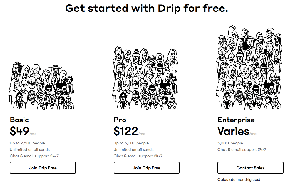 Drip for Marketing Automation Review
