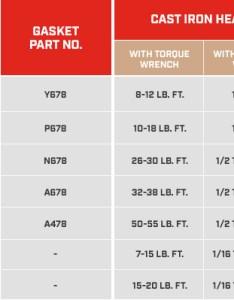 also spark plug torque recommendations champion auto parts rh championautoparts
