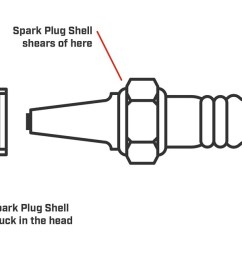 the construction of a spark plug shell is like a hollow bolt if you exceed the recommended torque the shell can shear off below the hex  [ 1280 x 641 Pixel ]
