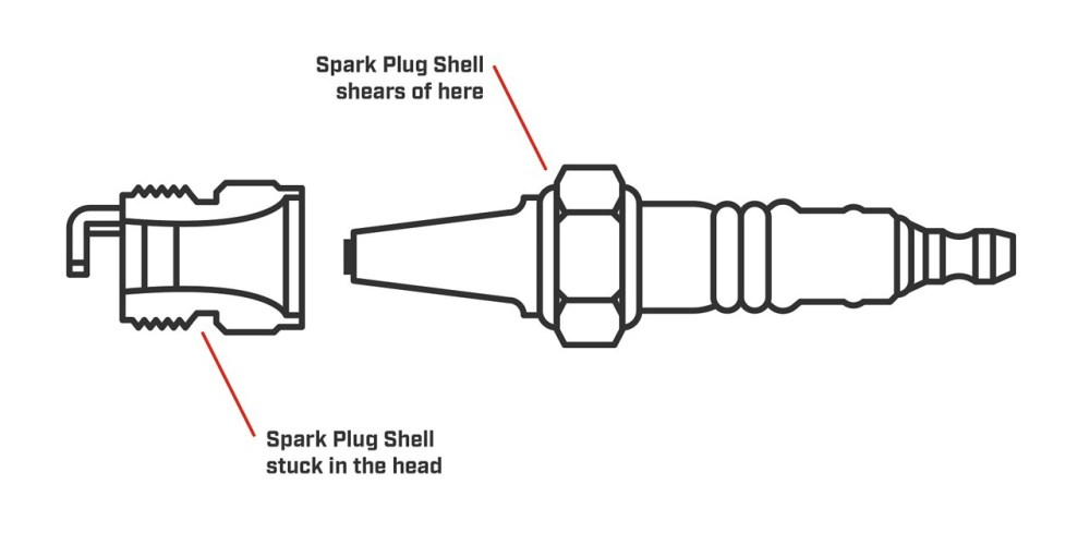 medium resolution of the construction of a spark plug shell is like a hollow bolt if you exceed the recommended torque the shell can shear off below the hex