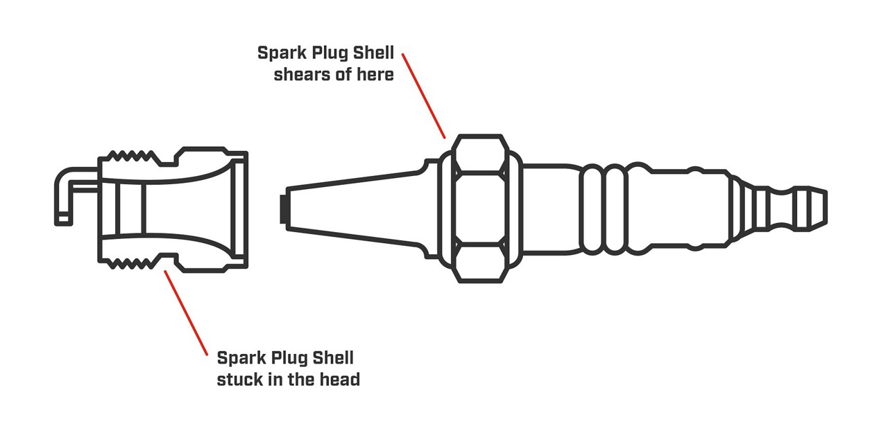 hight resolution of the construction of a spark plug shell is like a hollow bolt if you exceed the recommended torque the shell can shear off below the hex
