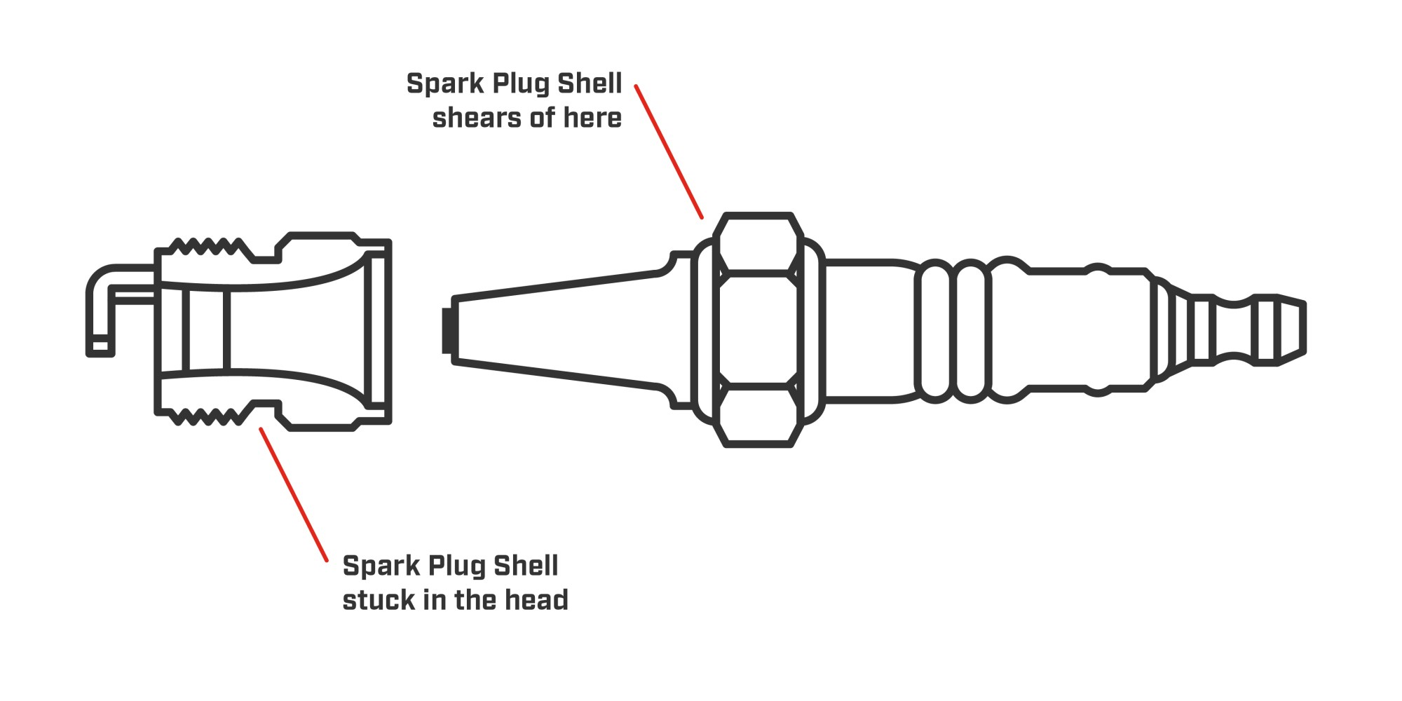 hight resolution of gmc envoy engine diagram spark plugs wiring diagram toolbox 2003 gmc envoy parts diagram engine plugs