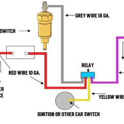 Universal Ignition Switch Wiring Diagram For Ac Thermostat Relay Kit Instructions Installation The Thermostatically Controlled Electric Fan