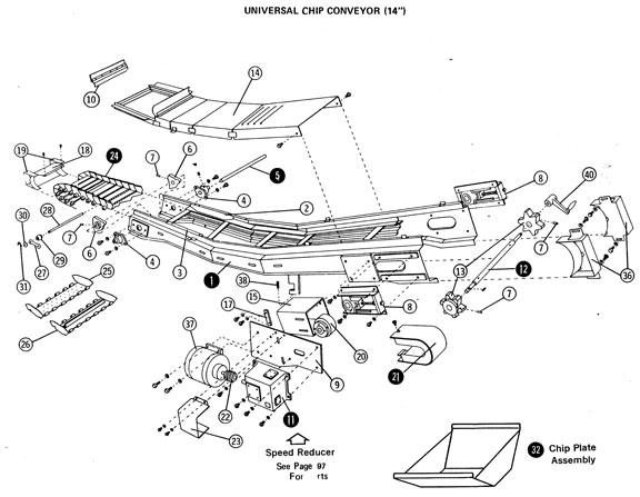 Universal Conveyor