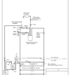 electric brake control wiring wiring diagram contains detail electrical information and circuit [ 936 x 1200 Pixel ]
