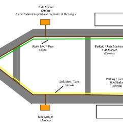 trailer light wiring diagram towdaddy wiring kits car tow light wiring [ 1534 x 906 Pixel ]