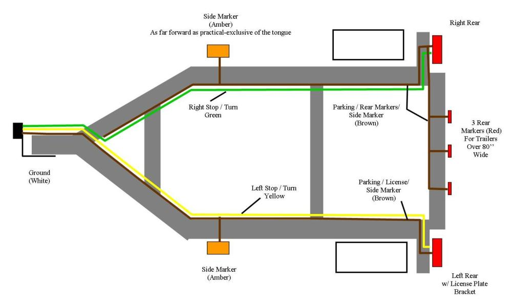 medium resolution of wiring diagram trailer wiring