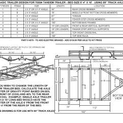 Car Tow Hitch Wiring Diagram Ford Sierra Cosworth 1991 Build Your Own Utility Trailer With Champion Trailers Tandem Undercarriage Kit