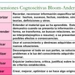 Entendiendo un poco a Bloom