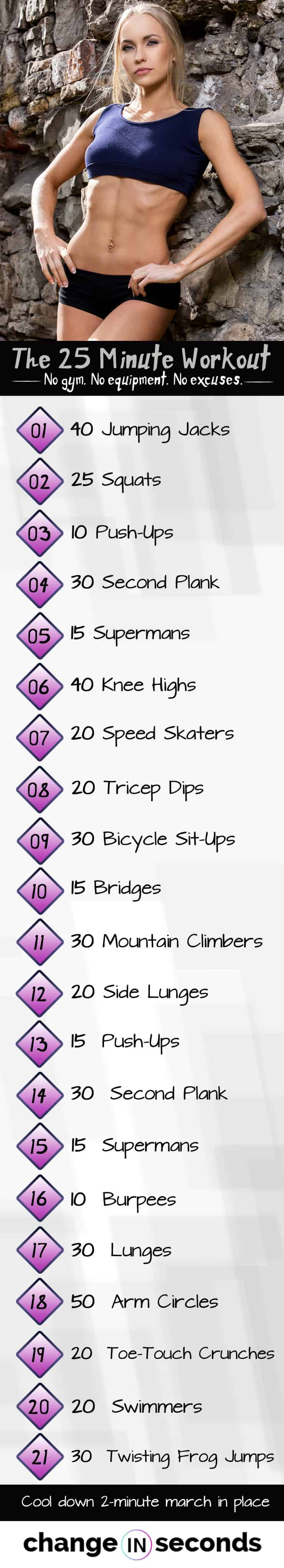 The 25 Minute Workout At Home