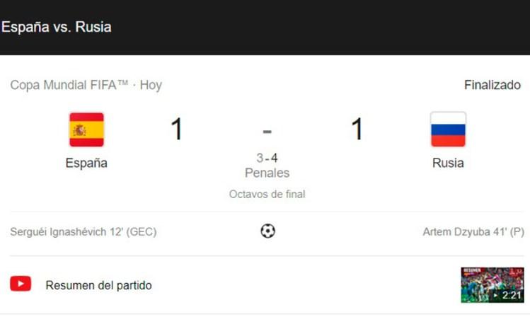 Rusia cuartos de final