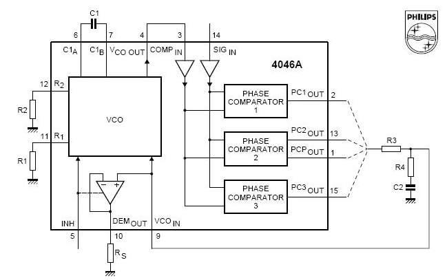 06-27-2013: Phase Lock Loop – Demodulation FM and FSK