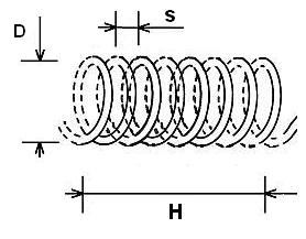 Antenna coil calculator