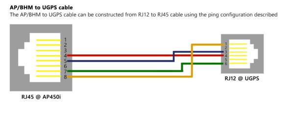 wiring rj12 usoc wiring diagram hd quality  edagrafik