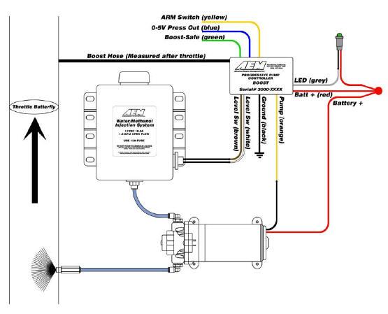 Aem Water Methanol Kit Wiring Diagram