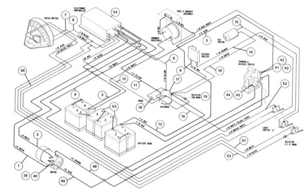 diagram wiring diagram for 36 volt club car golf cart full