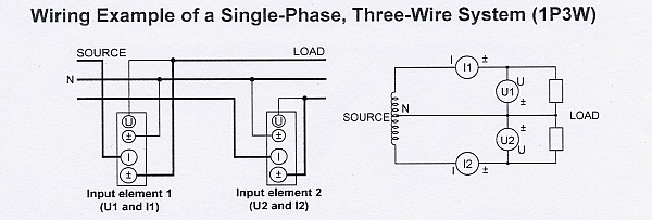 Three Wire Electric