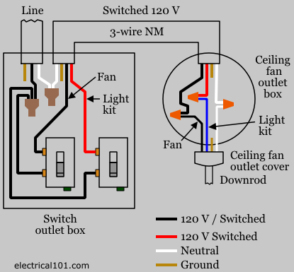 Electrical Wiring For Ceiling Fan With Light