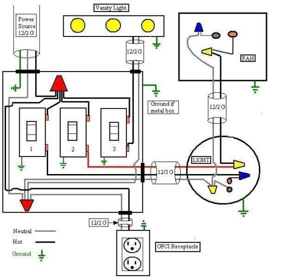 Basic Bathroom Wiring Diagram