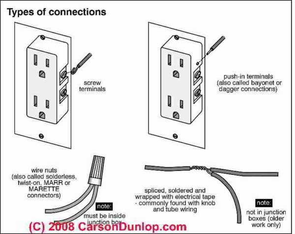 Wiring A Plug Outlet