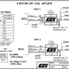 Ems Stinger Ecu Wiring Diagram Pioneer Deh P4700mp