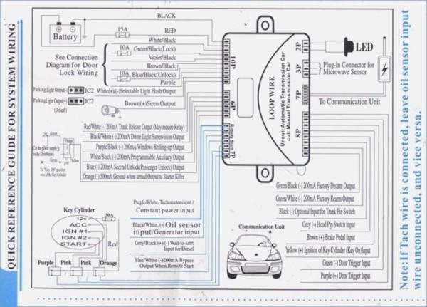 security wiring diagrams wiring diagram viper 300 wiring diagram wiring  diagram