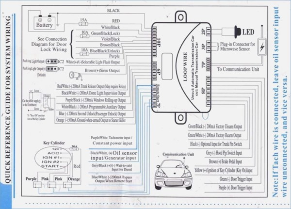 viper 5701 wiring diagram super strat alarm 791xv new collections of or