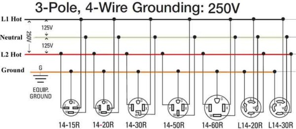 110 Panther Wiring Diagram 3 Pole 4 Wire Grounding Diagram