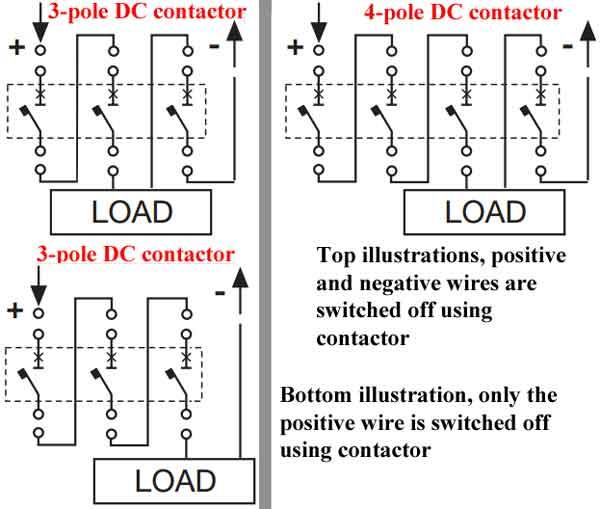 [DIAGRAM] 4 Pole Contactor Diagram