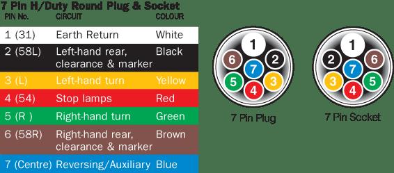 diagram 5 pin round pigtail wiring diagram full version hd