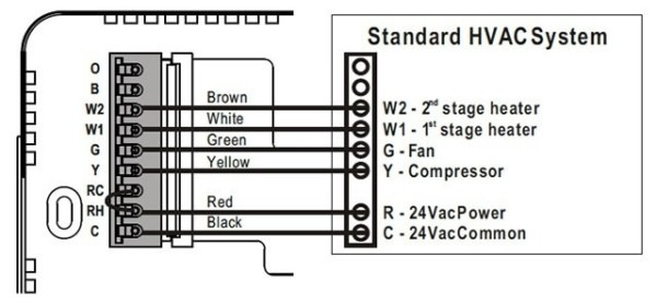 5 Wire Thermostat Diagram
