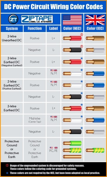 ac wiring color code color code for home wiring  color code for home wiring