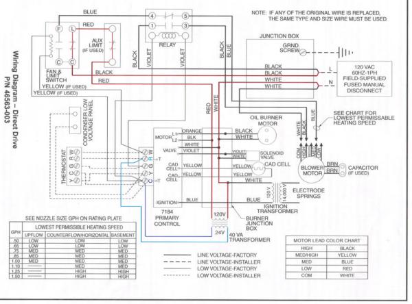 Payne Thermostat Wiring