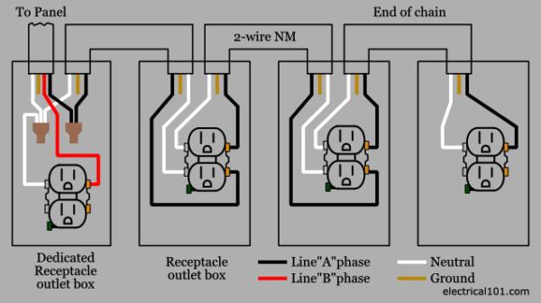 Basic Wiring Circuits