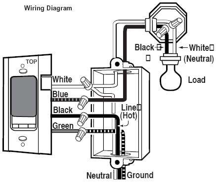 Schematic Diagram For Electrical Installation